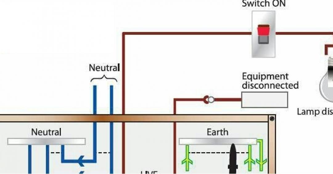 نقشه کامل سوخت رسانی لیفان 820