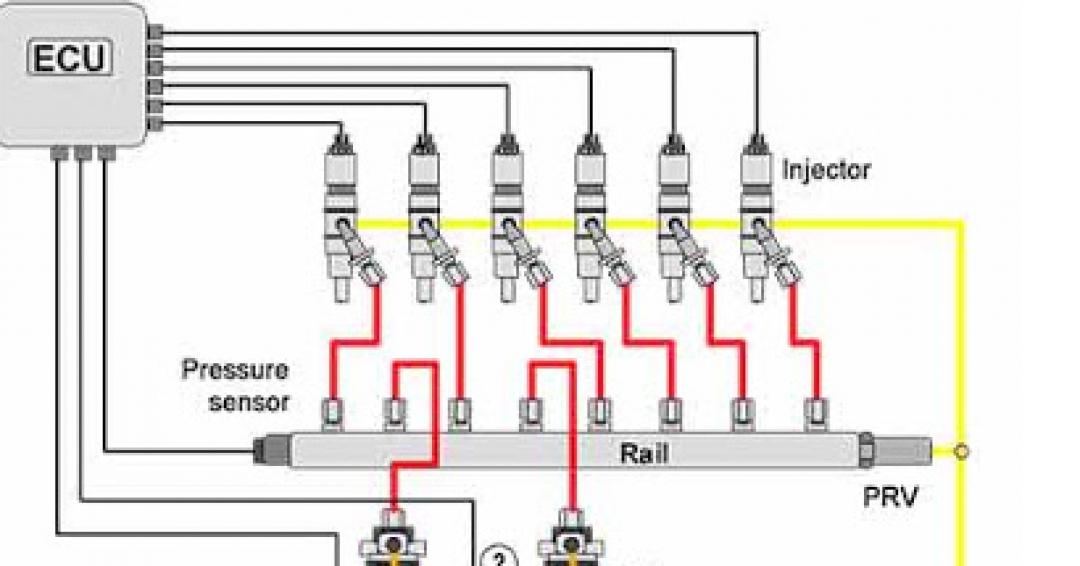 نقشه و راهنمای سیستم سوخت رسانی سراتو