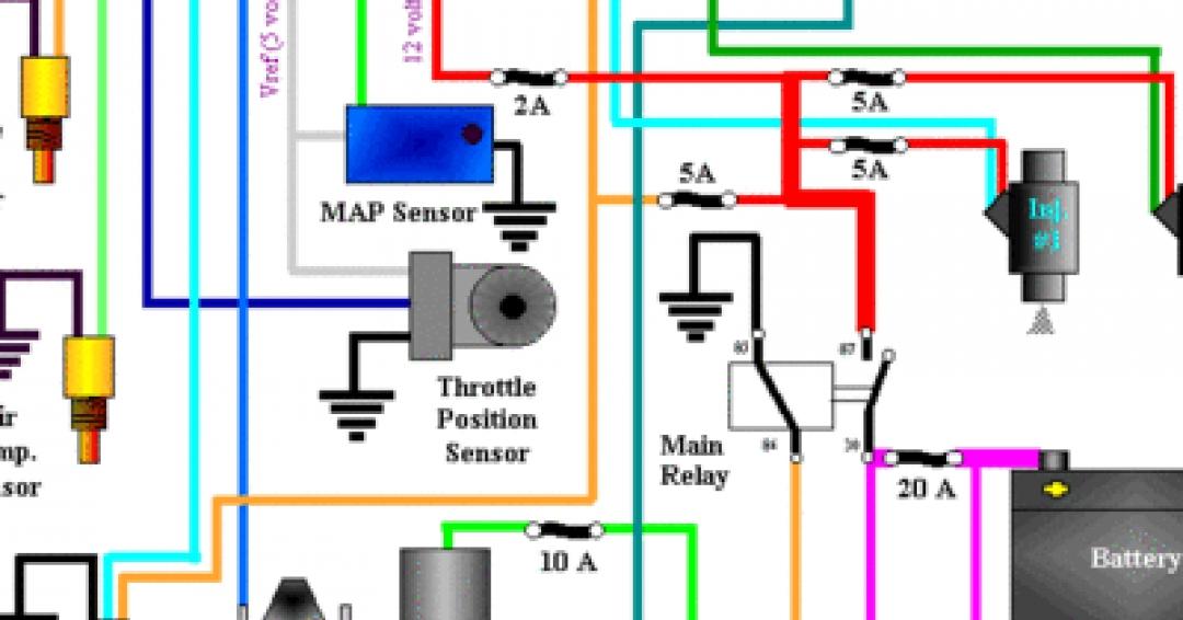 راهنما و نقشه سوخت رسانی 405 GLX XU7 زیمنس