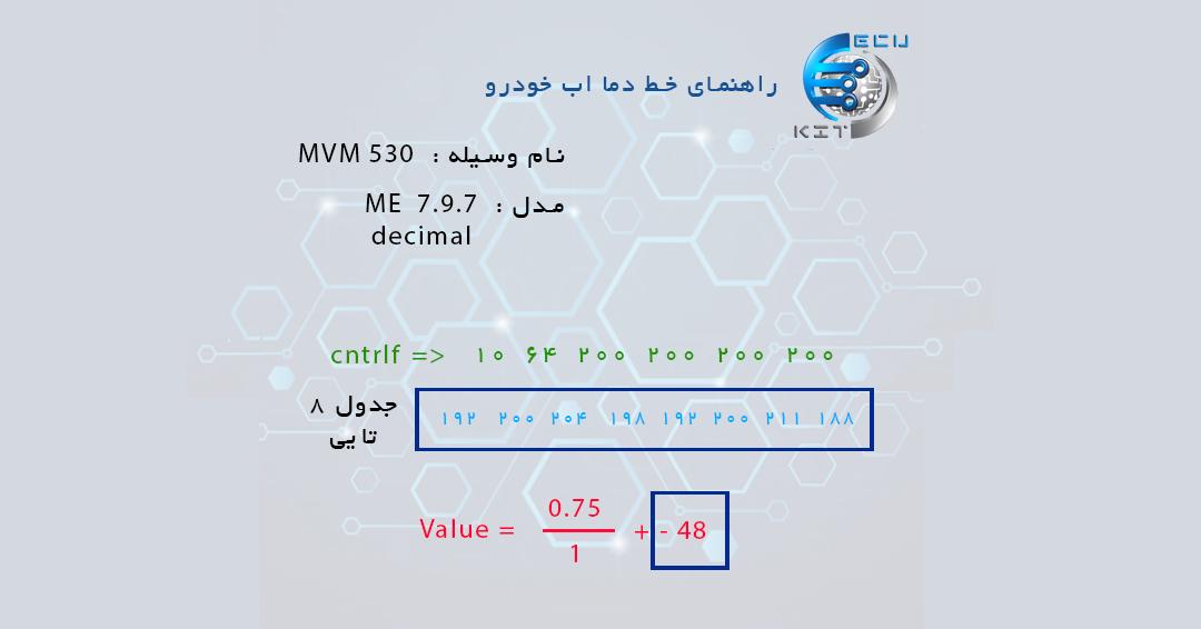 راهنمای کاهش دمای آب MVM 530