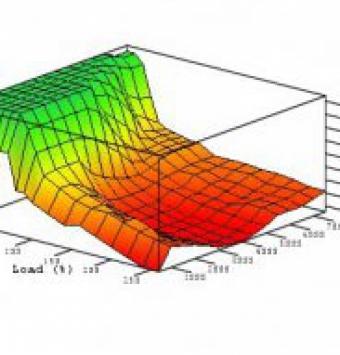 فایل ۲۰۶ ساژم   افزایش شتاب و کاهش دمای اب   3E